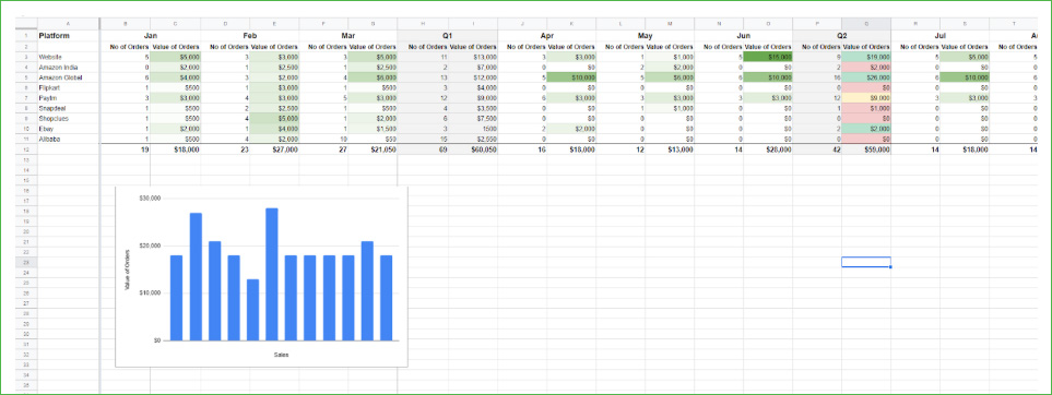 FREE Multi-Channel Sales Tracking Sheet Sample